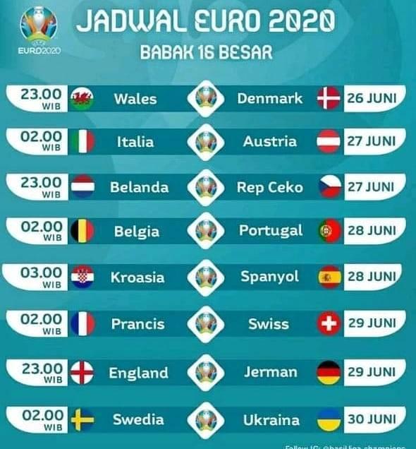 EURO 2020 atau Euro 2021 memasuki Babak 16 Besar, berikut jadual nya