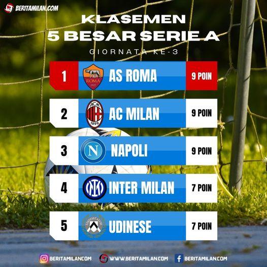 Update klasemen Lega Serie A Pekan Ke 3