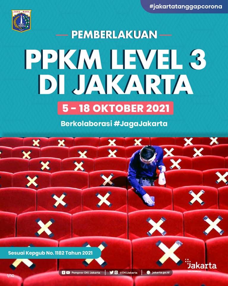 PPKM Level 3 DKI Jakarta, berlaku hingga 18 Oktober 2021. begini peraturannya :