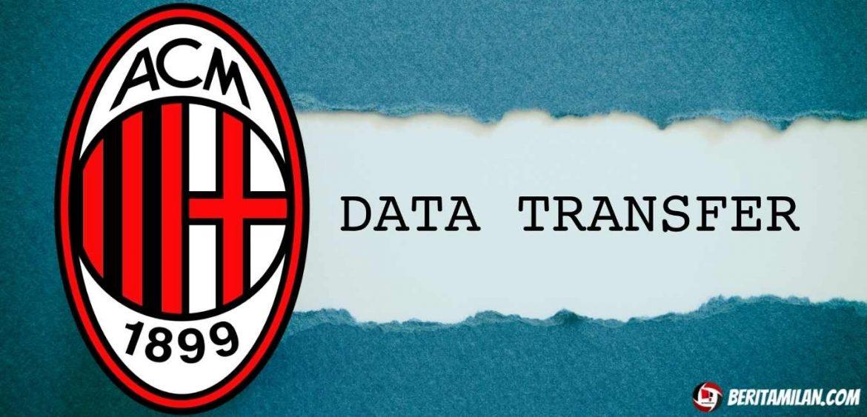 Rekap Transfer AC Milan di Bursa Transfer Musim Panas Ini